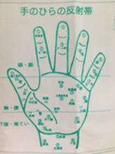 手のひら反射区_SANUR南越谷店